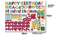 silkyroom/お誕生日パーツ2種類 /ケーキ/ガーランド/ガーラント/誕生日/バースデーパーティsilkyroom/飾り/風船/バルーン/装飾/happy birthday/ハーフバースデー/ slb -,ビビットバースデー