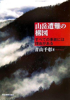 山岳遭難の構図―すべての事故には理由がある