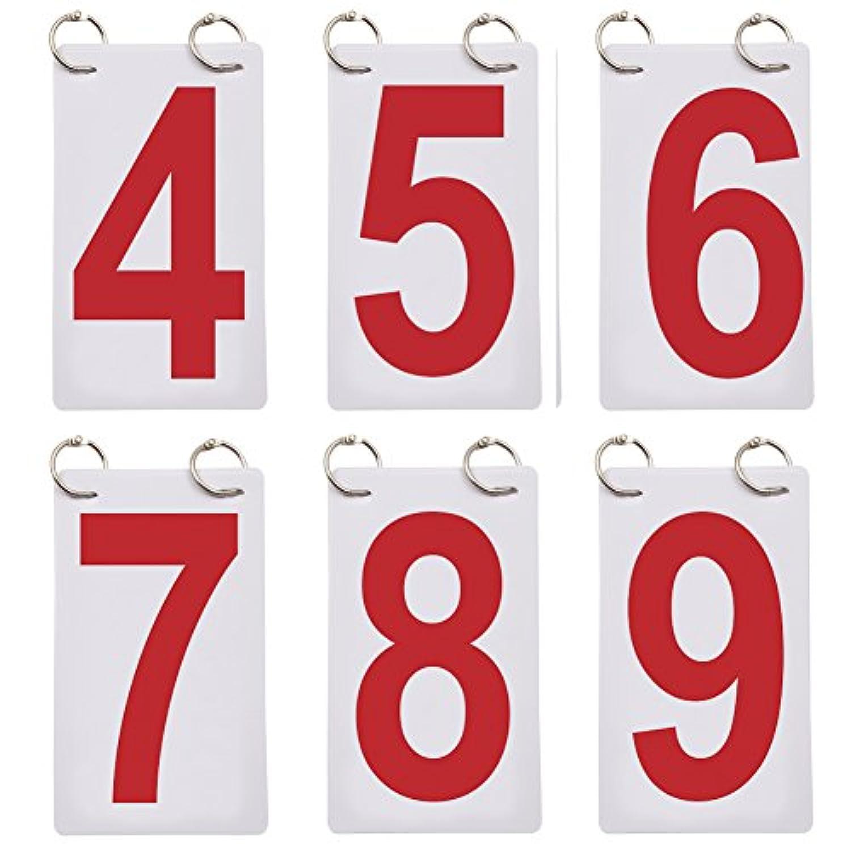 ゴーゴー(GOGO) 6セット入り スコアボード 0-9 交換カード 数字カード 片側 得点カード スポーツ 球技 テニス バスケットボール用