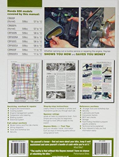 Honda CB600F Hornet, CBF600 & CBR600F Service and Repair Manual (Haynes Service and Repair Manuals)