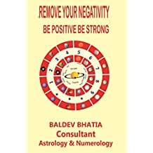 REMOVE YOUR NEGATIVITY: BE POSITIVE BE STRONG