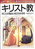 キリスト教のことが面白いほどわかる本