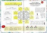 Yoginiアーカイブ ヨガのきほん ~呼吸・瞑想・ポーズ・アーユルヴェーダ・解剖・生理 (エイムック 4260 Yoginiアーカイブ) 画像