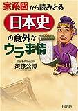 日本史の意外なウラ事情 (PHP文庫)