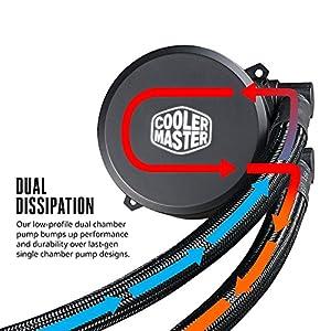 Cooler Master MasterLiquid 240 一体型水冷CPUクーラー [デュアルチャンバーヘッド 搭載] FN1094 MLX-D24M-A20PW-R1