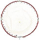 カラーアルミ磯玉網セット 40cm レッド