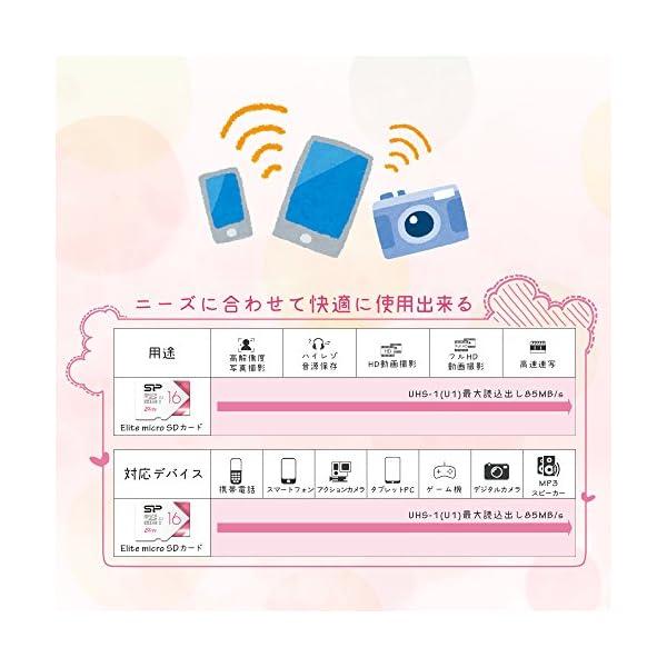 シリコンパワー microSD カード16GB...の紹介画像5