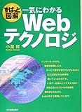 一気にわかるWebテクノロジ