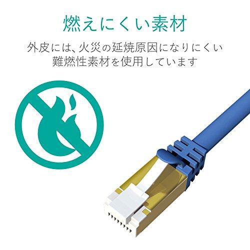 エレコム 爪折れ防止LANケーブル CAT7対応 3m 青 LD-TWST BM30 1個