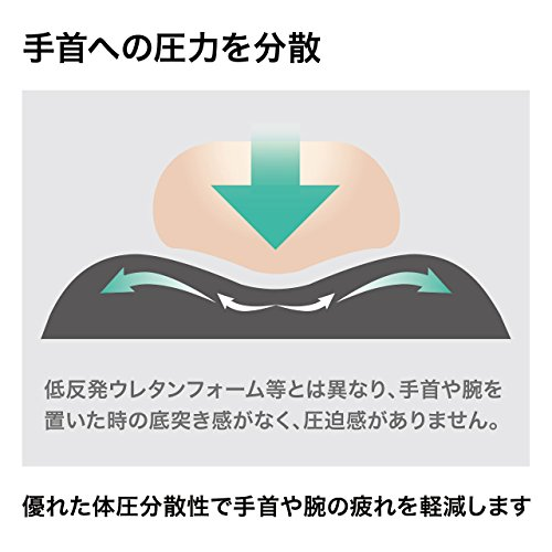 SANWASUPPLY(サンワサプライ)『リストレスト付きマウスパッド(MPD-GELPH)』