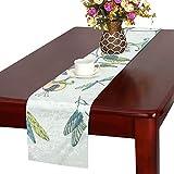 LKCDNG テーブルランナー 春 木の葉 とんぼ クロス 食卓カバー 麻綿製 欧米 おしゃれ 16 Inch X 72 Inch (40cm X 182cm) キッチン ダイニング ホーム デコレーション モダン リビング 洗える