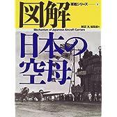 図解 日本の空母 (図解・軍艦シリーズ)