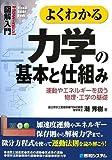 図解入門よくわかる力学の基本と仕組み (How‐nual Visual Guide Book)
