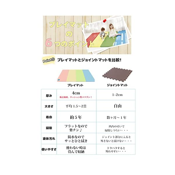 ALZIP mat エコカラー 【子供用プレイ...の紹介画像2