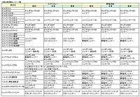 パワーバインド スタンダードシンナー_16L[日本ペイント]