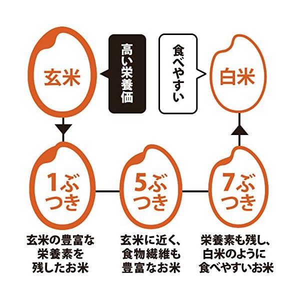 玄米 秋田県産 あきたこまち 平成27年産の紹介画像5