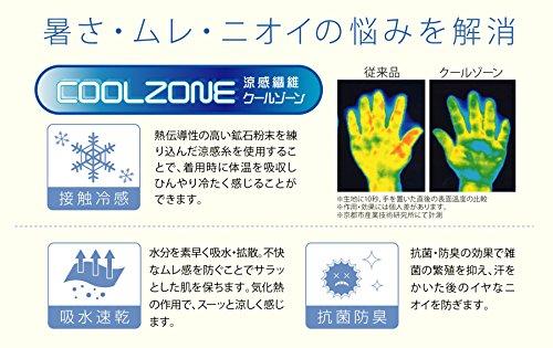 【正規品】SHAPE ZONE BRAVO シェイプゾーンブラボー クール L-LL