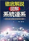 徹底解説 図解・系統連系: 分散型電源を高低圧配電線に 画像