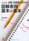 ノート・手帳・企画書に使える!図解表現 基本の基本 (アスカビジネス)