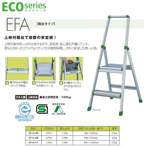 長谷川工業(HASEGAWA) 上枠付踏台 エコマーク取得 EFA-08(高さ:79cm) (15658)