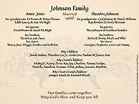 JoyPeaceandLove 家族の木の記念品プリントポスター ベーシック カスタマイズ可
