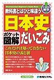 ポケット図解 教科書とはひと味違う日本史のだいごみ (Shuwasystem beginner's guide book―ナットクの雑学)