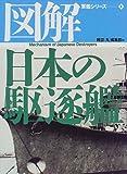 図解 日本の駆逐艦 (図解・軍艦シリーズ)
