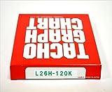 小芝記録紙 ( KOSHIBA ) チャート紙 S-7 【1日用】 120Km/h(26時間) 100枚入リ KL-26-120