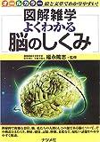 よくわかる脳のしくみ (図解雑学)