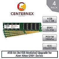 4GBキット( 4x 1gbモジュール) Ramメモリfor Acer Altos g901シリーズ( pc2100Reg ) ( 91。ad343.008)サーバーメモリ&ワークステーションメモリアップグレードby US Seller