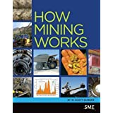 How Mining Works