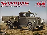 ICM 1/35ドイツ オペルブリッツ 1.5tトラック 2.5-32型 プラモデル