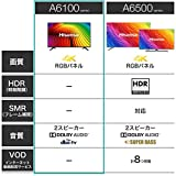 ハイセンス Hisense 43V型 4K対応液晶テレビ -外付けHDD録画対応(裏番組録画)/メーカー3年保証- 43A6100