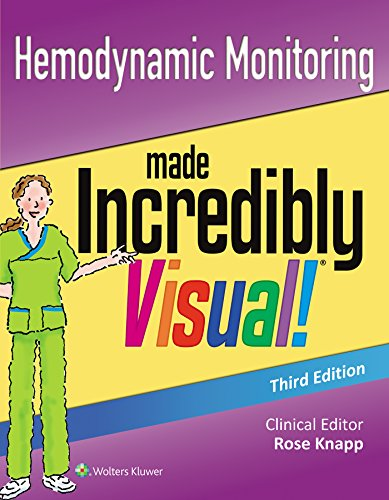 Download Hemodynamic Monitoring Made Incredibly Visual (Incredibly Easy! Series®) 1496306996