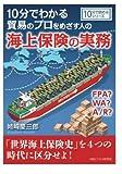 10分でわかる貿易のプロをめざす人のための海上保険の実務。FPA? WA? A/R? (10分で読めるシリーズ)