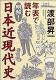 年表で読む明解!日本近現代史