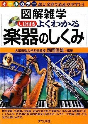 CD付き よくわかる楽器のしくみ (図解雑学)