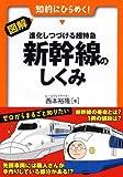 図解・進化しつづける超特急 新幹線のしくみ (早わかりN文庫)