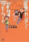 図解でカンタン!日本経済100のキーワード (講談社プラスアルファ文庫)