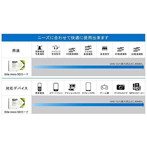 【Amazon.co.jp限定】シリコンパワー microSDHCカード 32GB Nintendo Switch 動作確認済 class10 UHS-1対応 最大読込85MB/s アダプタ付 永久保証