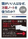 高橋 政史 図解  頭がいい人はなぜ、方眼ノートを使うのか? (2014-11-06)   [単行本(ソフトカバー)]