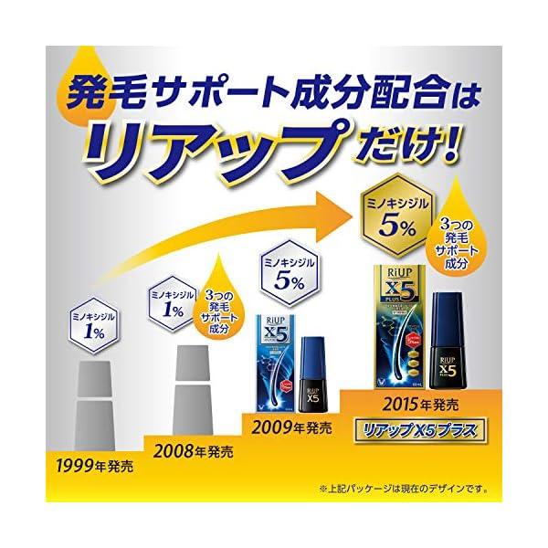 【第1類医薬品】リアップX5プラスローション ...の紹介画像3
