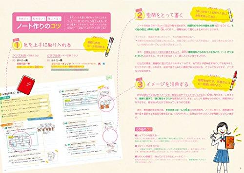 学研プラス『入試に向けてまとめるノート中学英語』