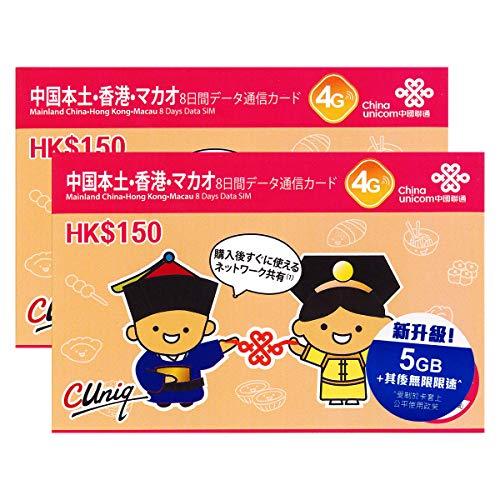 chinaunicom プリペイドSIMカード 5GB/8日 2枚セット 10GB 中国香港