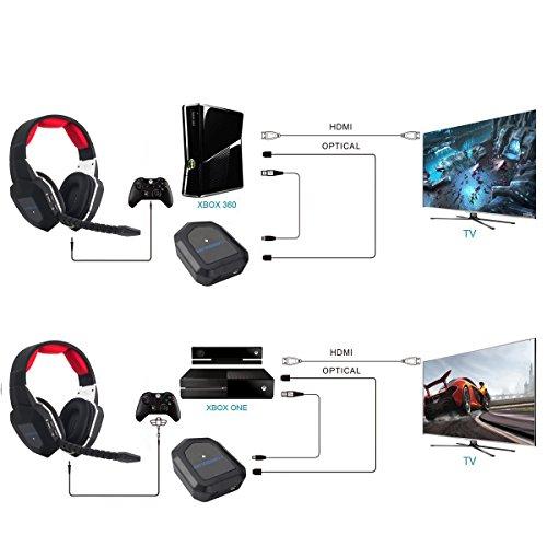 『HAMSWAN 2.4GHzワイヤレスゲーミングヘッドセット PC/MAC/PS3/PS4/XBOX 360などに対応 Kinect動作確認済 超多機能 ステレオ 着脱式マイク 充電式 ノイズキャンセル 高音質 音量調節機能付き』の8枚目の画像
