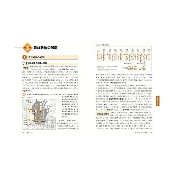 いっきに学び直す日本史 古代・中世・近世 教養編の紹介画像3