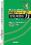 新版 デイトレ必勝の基本 株価チャート「分足」を読む力 (ネットトレーダーズBOOK)