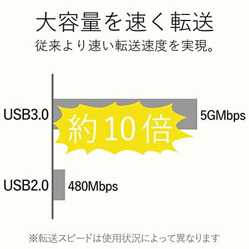 エレコム USBハブ 2.0対応 4ポート バスパワー ブラック U2H-FC01BBK