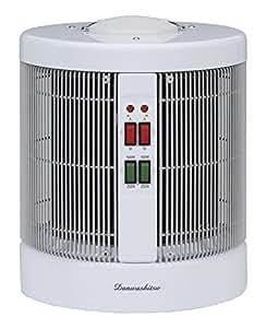 アールシーエス 遠赤外線輻射式パネルヒーター 暖話室 ホワイト 1000型W