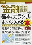 図解入門ビジネス 最新金融の基本とカラクリがよ~くわかる本[第3版]